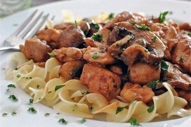 Куриное филе с шампиньонами в сковороде